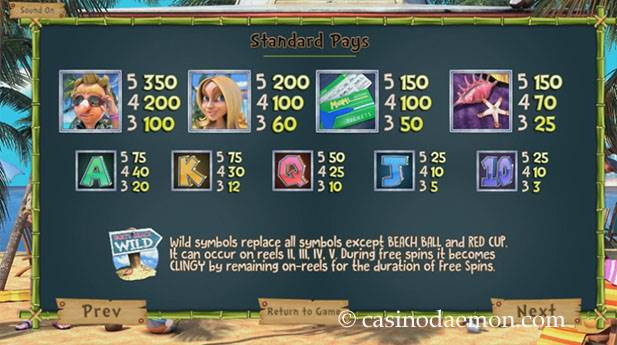 The Tipsy Tourist slot screenshot 4