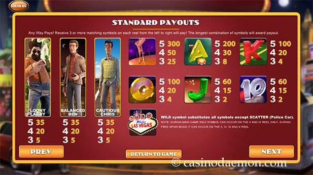 Weekend in Vegas Spielautomat screenshot 4