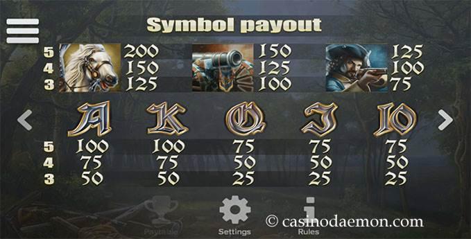 Poltava slot screenshot 4