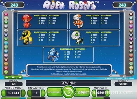 Alien Robots Spielautomat screenshot 4