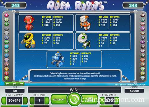 Alien Robots slot screenshot 4
