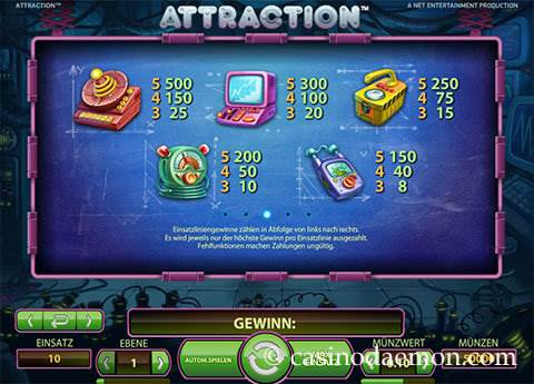 Attraction Spielautomat screenshot 4