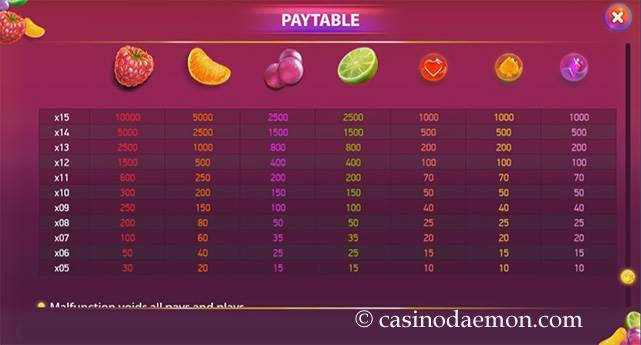 Berryburst Max Spielautomat screenshot 4