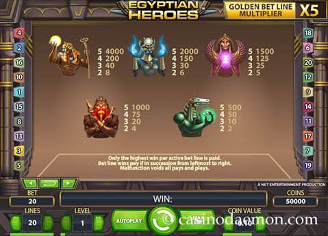 Egyptian Heroes slot screenshot 4