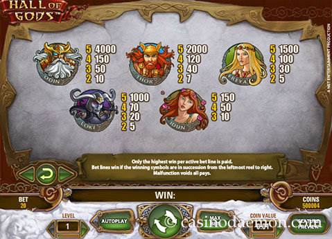 Hall of Gods slot screenshot 4