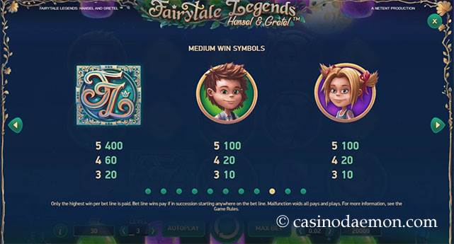 Fairytale Legends: Hansel & Gretel slot screenshot 4