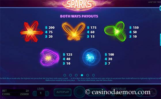 Sparks slot screenshot 4