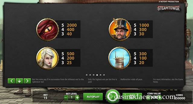 Steam Tower slot screenshot 4
