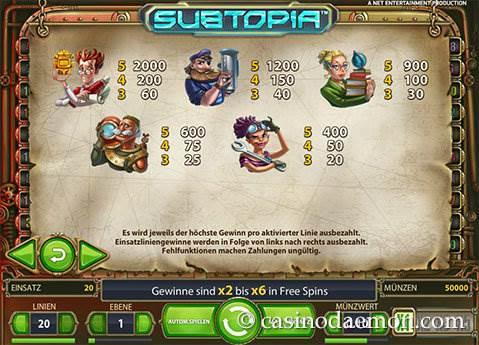 Subtopia Spielautomat screenshot 4