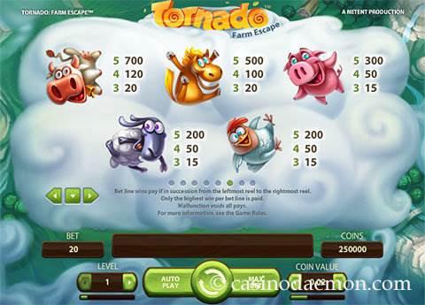 Tornado Farm Escape  slot screenshot 4