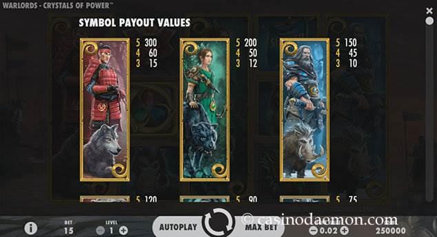 Warlords slot screenshot 4