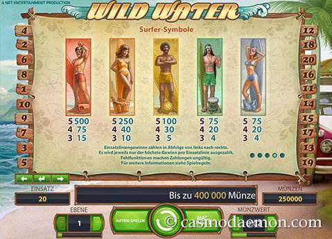 Wild Water Spielautomat screenshot 4