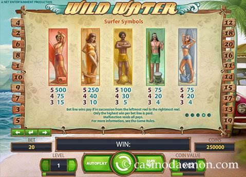Wild Water slot screenshot 4
