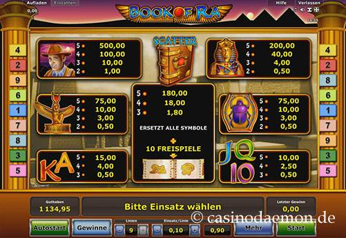 Book of Ra Spielautomat screenshot 4