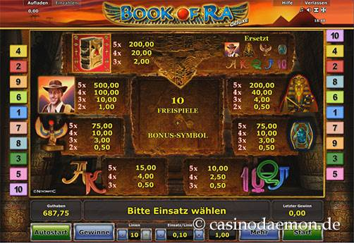 Book of Ra Deluxe Spielautomat screenshot 4