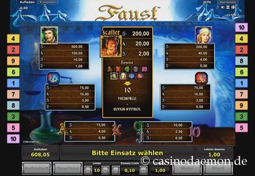 Faust slot screenshot 4