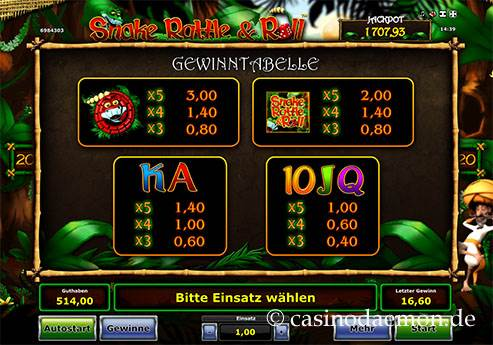 Snake Rattle & Roll Spielautomat screenshot 4