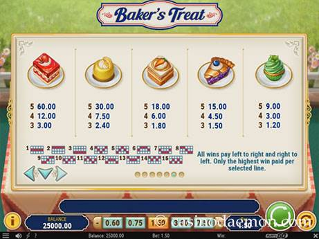 Baker's Treat slot screenshot 4