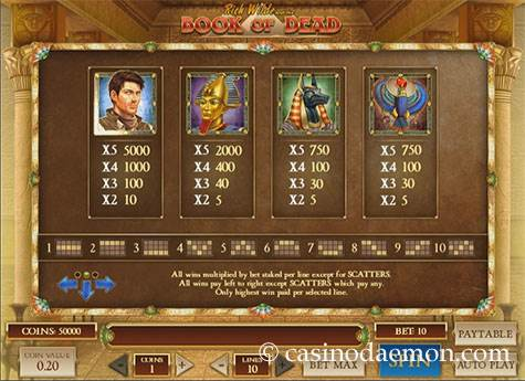 Book of Dead slot screenshot 4