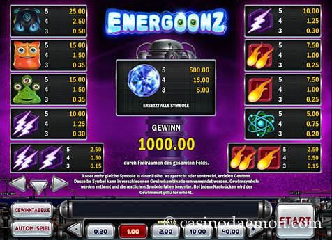 Energoonz Spielautomat screenshot 4