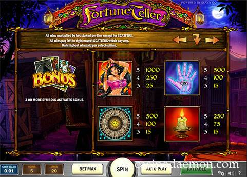 Fortune Teller slot screenshot 4