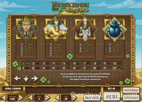 Leprechaun Goes Egypt Spielautomat screenshot 4