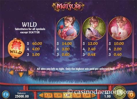Matsuri slot screenshot 4