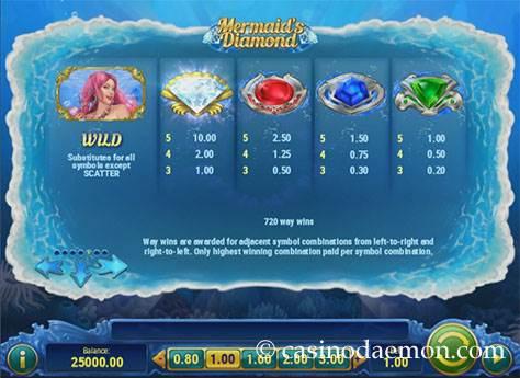 Mermaid's Diamond slot screenshot 4