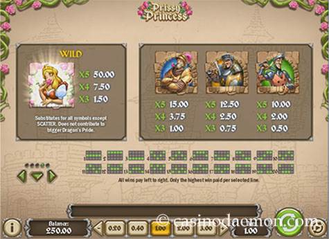 Prissy Princess slot screenshot 4