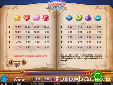Sweet Alchemy Spielautomat screenshot 4