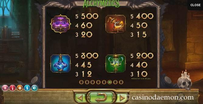 Alchymedes slot screenshot 4