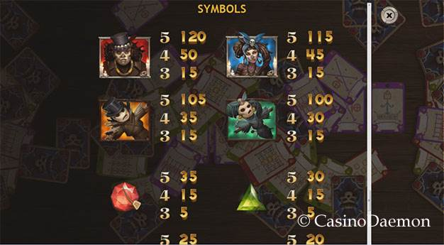 Baron Samedi slot screenshot 4