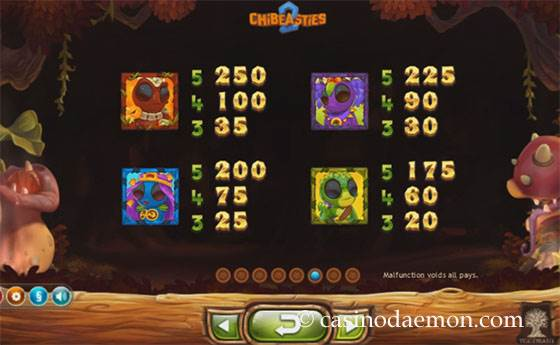 Chibeasties 2 Spielautomat screenshot 4