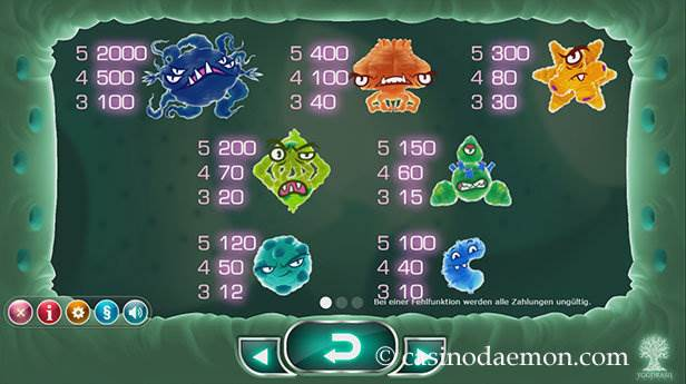 Cyrus the Virus Spielautomat screenshot 4