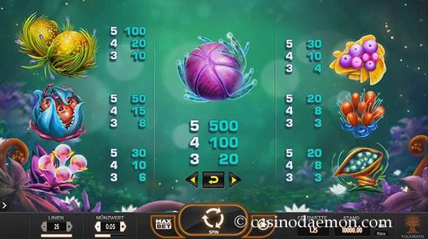 Fruitoids Spielautomat screenshot 4