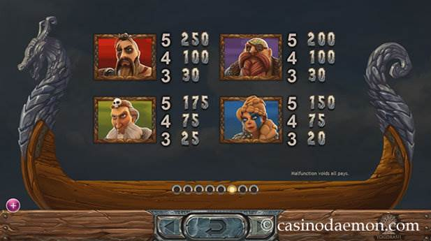 Vikings Go Berzerk Spielautomat screenshot 4