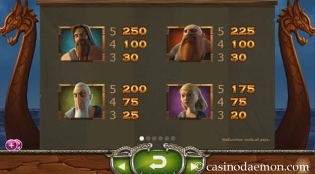 Vikings Go Wild slot screenshot 4