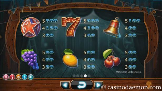 Wicked Circus Spielautomat screenshot 4